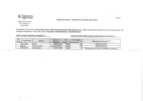graduatoria-provvisoria-progetto-c-l-o-s-e