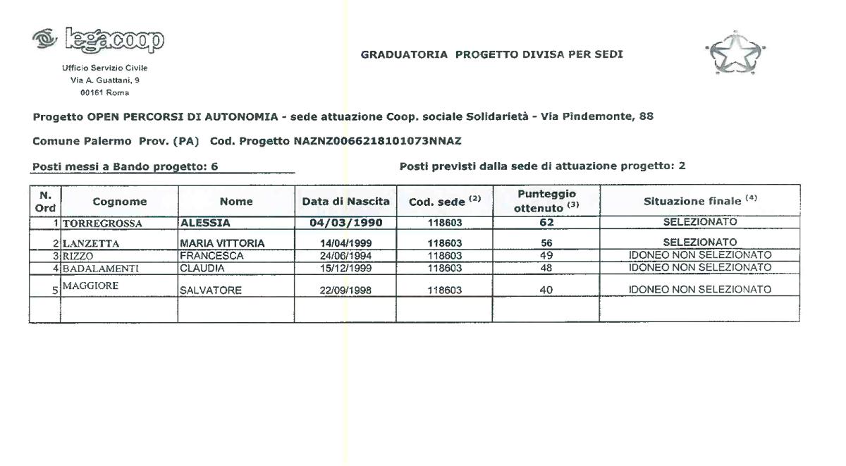 graduatoria-provvisoria-progetto-open
